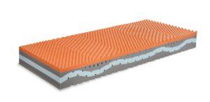 ARTE DEL MASSAGGIO rappresenta la massima espressione della qualità dei materassi in Memory Foam..