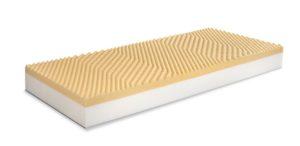 materassi WATERFOAM della linea Naturàlson sono realizzati in Waterlily, per offrire sempre i migliori prodotti le migliori prestazioni di comfort..